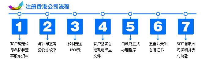 注册香港公司费用明细及流程